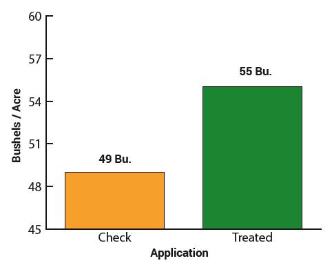 BP FA Data