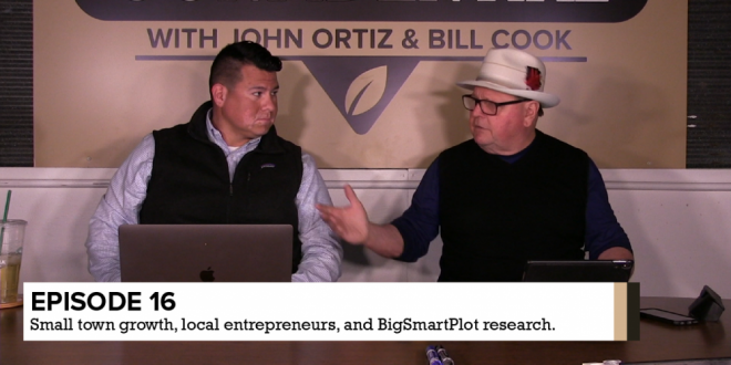 Small Town Growth Local Entrepreneurs Bigsmartplot Research